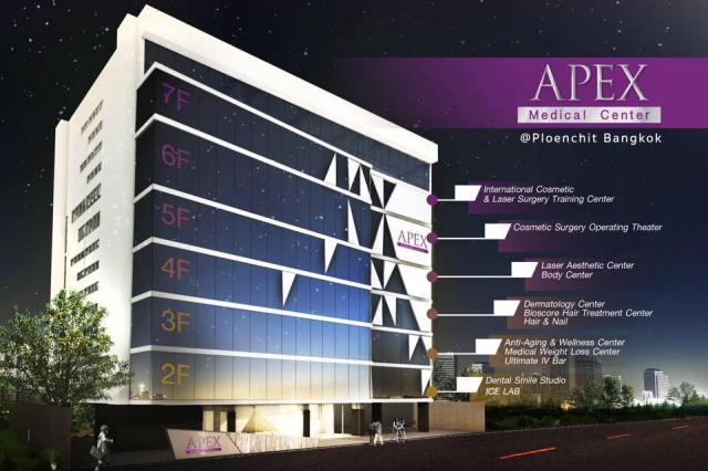 APEX Medical Center